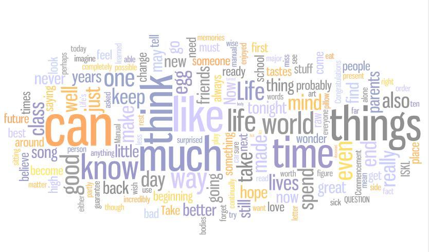 Meine Wörter des Jahres 2010