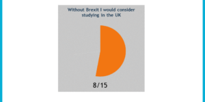 Studying in Britain post Brexit?